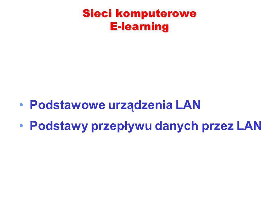 Sieci komputerowe E-learning Podstawowe urządzenia LAN Podstawy przepływu danych przez LAN