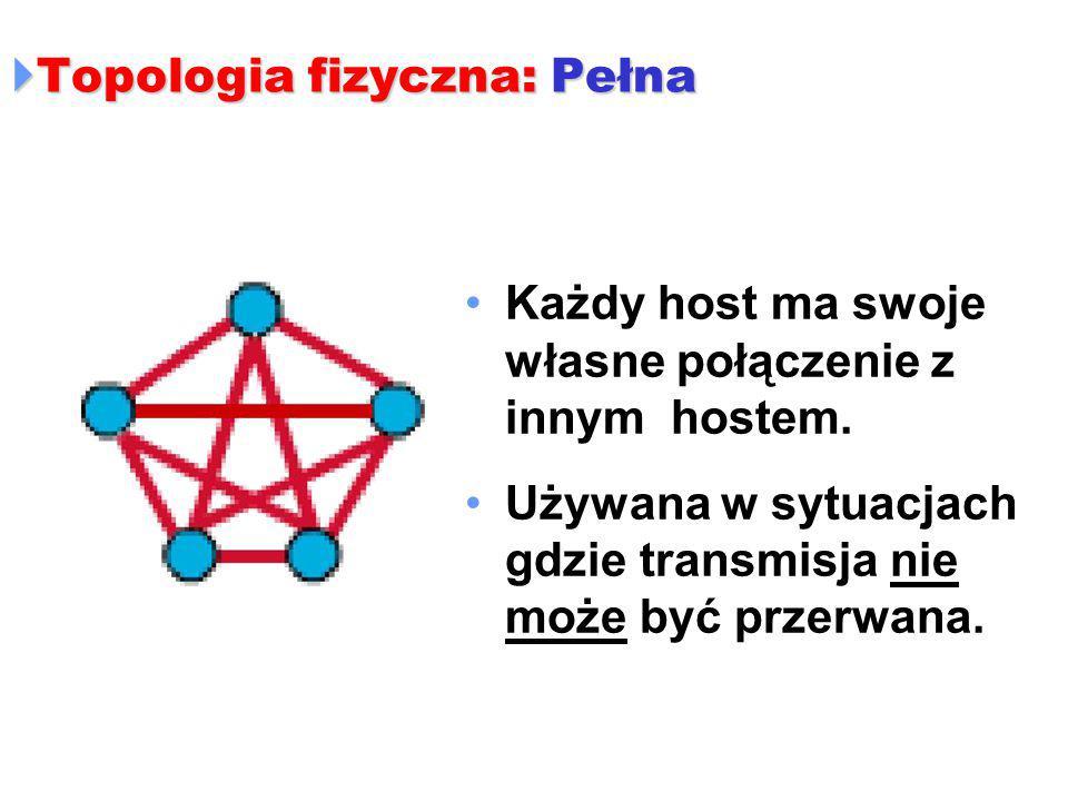  Topologia fizyczna: Pełna Każdy host ma swoje własne połączenie z innym hostem. Używana w sytuacjach gdzie transmisja nie może być przerwana.