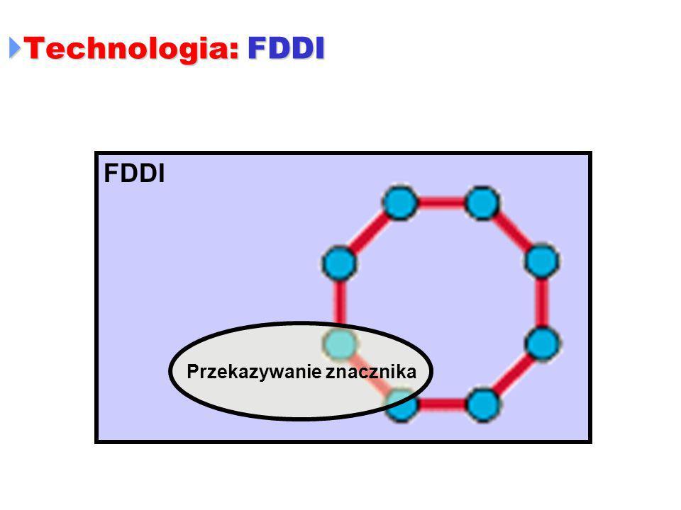  Technologia: FDDI FDDI Przekazywanie znacznika