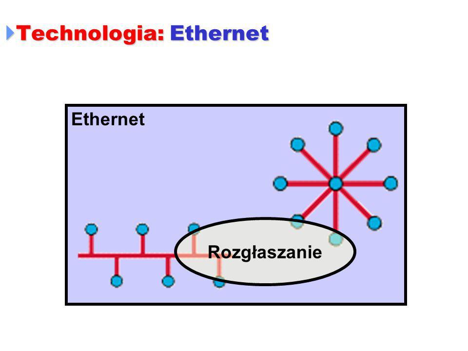  Technologia: Ethernet Ethernet Rozgłaszanie