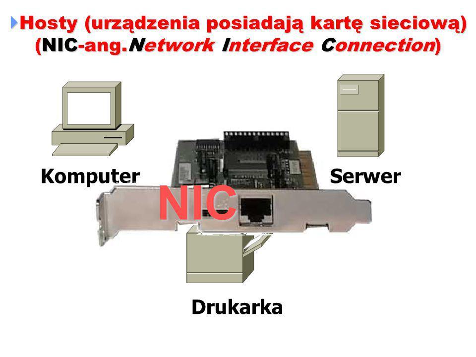  Hosty (urządzenia posiadają kartę sieciową) (NIC-ang.Network Interface Connection) KomputerSerwer Drukarka NIC