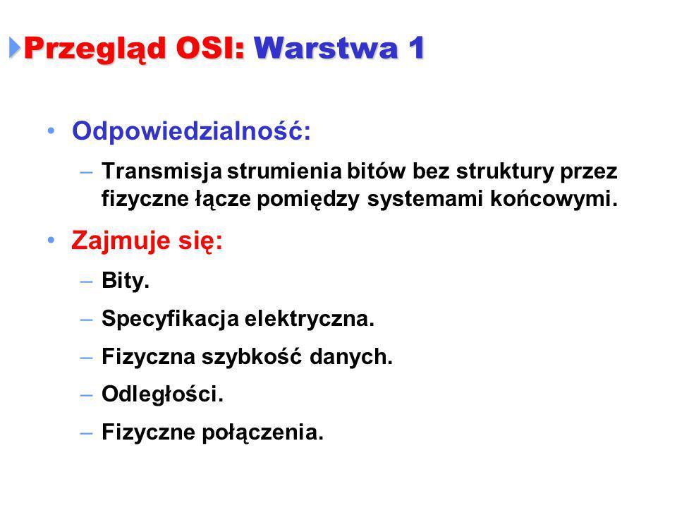  Przegląd OSI: Warstwa 1 Odpowiedzialność: –Transmisja strumienia bitów bez struktury przez fizyczne łącze pomiędzy systemami końcowymi. Zajmuje się:
