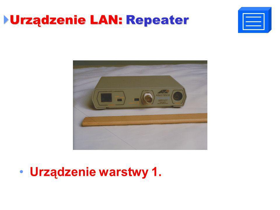  Urządzenie LAN: Repeater Urządzenie warstwy 1.