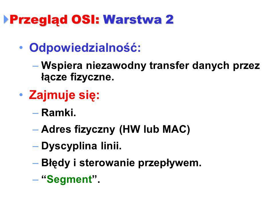  Przegląd OSI: Warstwa 2 Odpowiedzialność: –Wspiera niezawodny transfer danych przez łącze fizyczne. Zajmuje się: –Ramki. –Adres fizyczny (HW lub MAC