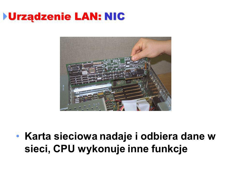  Urządzenie LAN: NIC Karta sieciowa nadaje i odbiera dane w sieci, CPU wykonuje inne funkcje