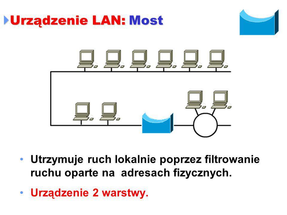  Urządzenie LAN: Most Utrzymuje ruch lokalnie poprzez filtrowanie ruchu oparte na adresach fizycznych. Urządzenie 2 warstwy.