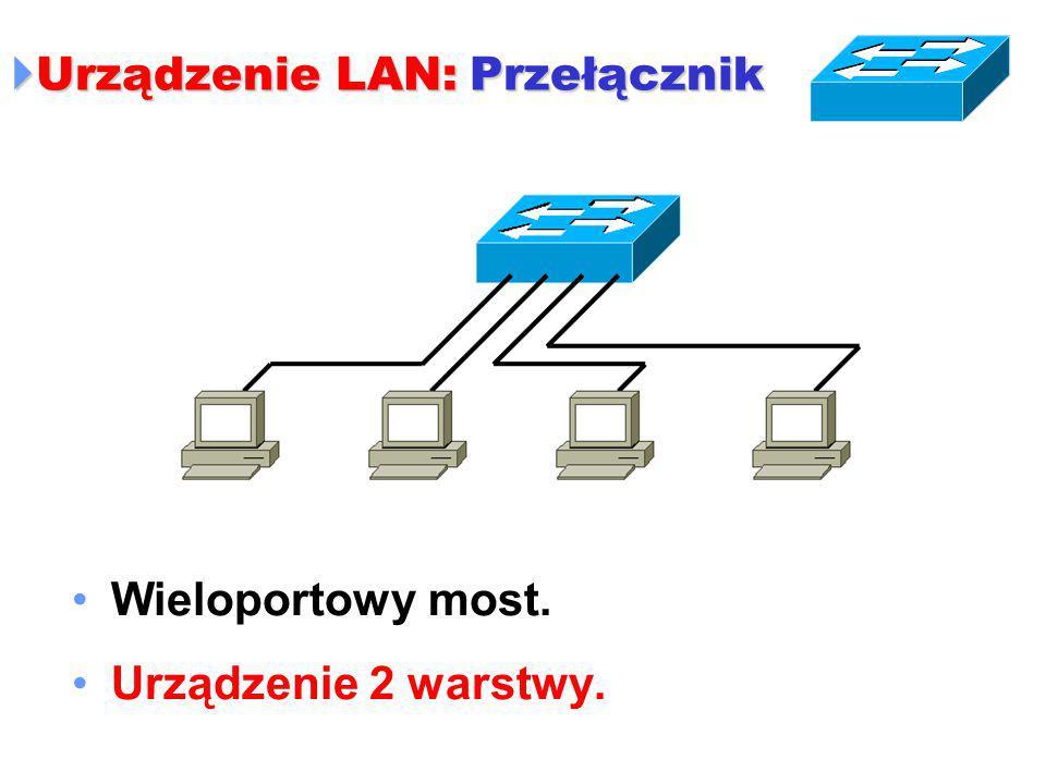  Urządzenie LAN: Przełącznik Wieloportowy most. Urządzenie 2 warstwy.