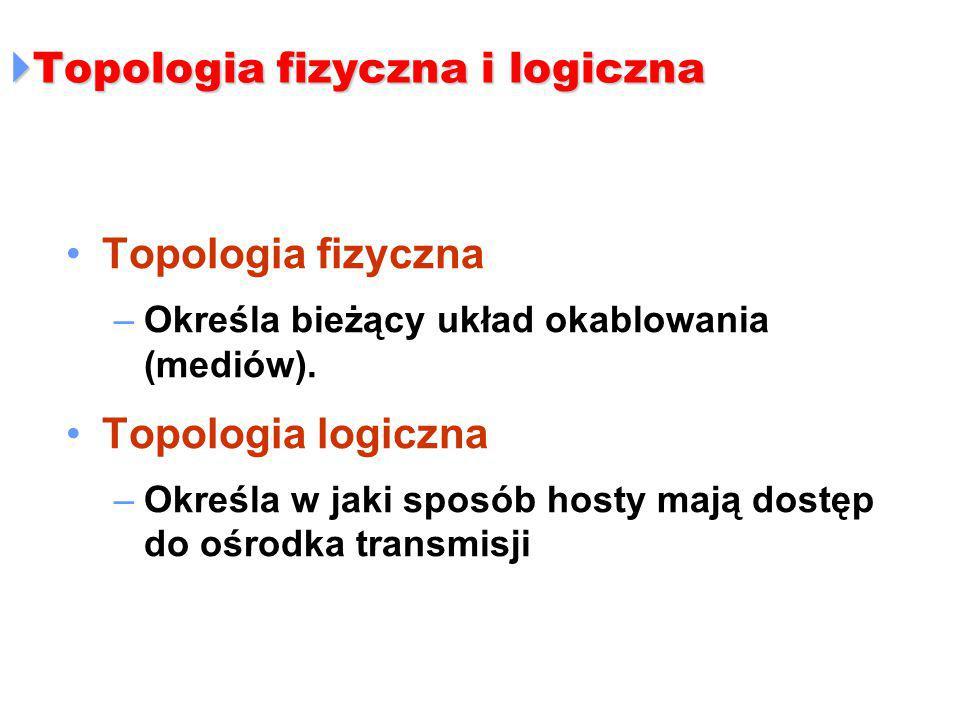  Topologia fizyczna i logiczna Topologia fizyczna –Określa bieżący układ okablowania (mediów). Topologia logiczna –Określa w jaki sposób hosty mają d