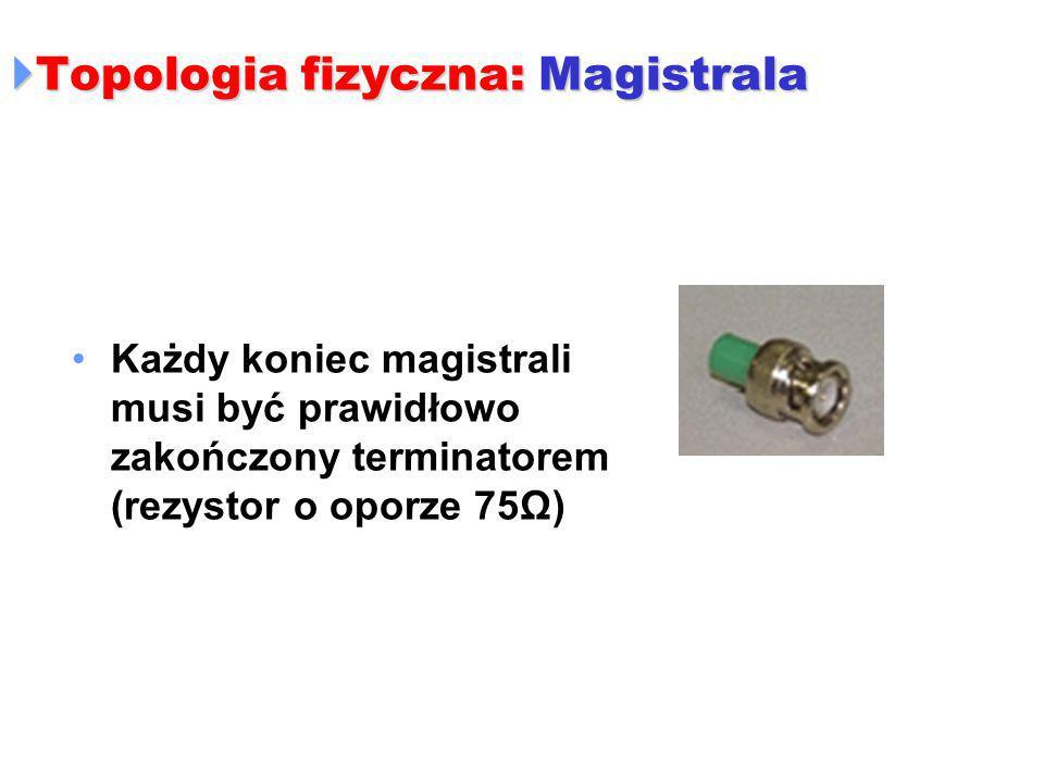  Topologia fizyczna: Magistrala Każdy koniec magistrali musi być prawidłowo zakończony terminatorem (rezystor o oporze 75Ω)