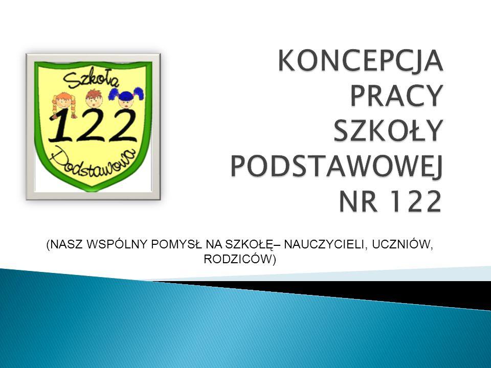  Jednym z głównych celów Szkoły Podstawowej nr 122 w Łodzi jest systematyczne podnoszenie jakości jej pracy we wszystkich obszarach działalności szkoły.