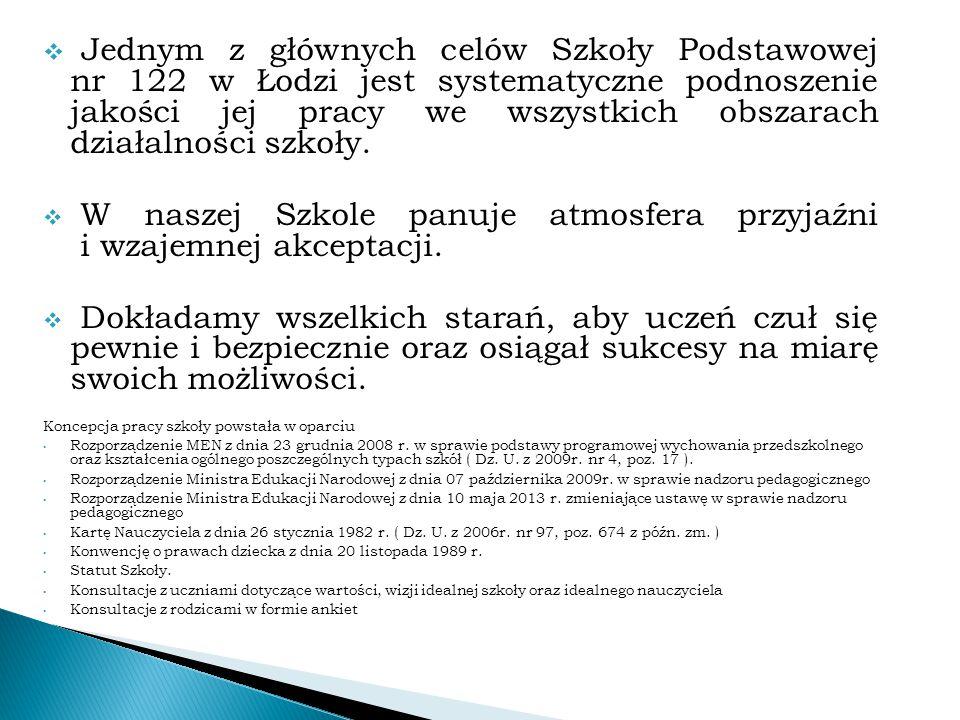  Jednym z głównych celów Szkoły Podstawowej nr 122 w Łodzi jest systematyczne podnoszenie jakości jej pracy we wszystkich obszarach działalności szko