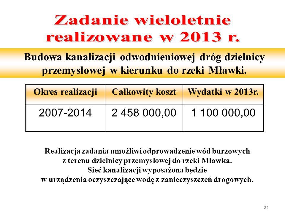 21 Budowa kanalizacji odwodnieniowej dróg dzielnicy przemysłowej w kierunku do rzeki Mławki.