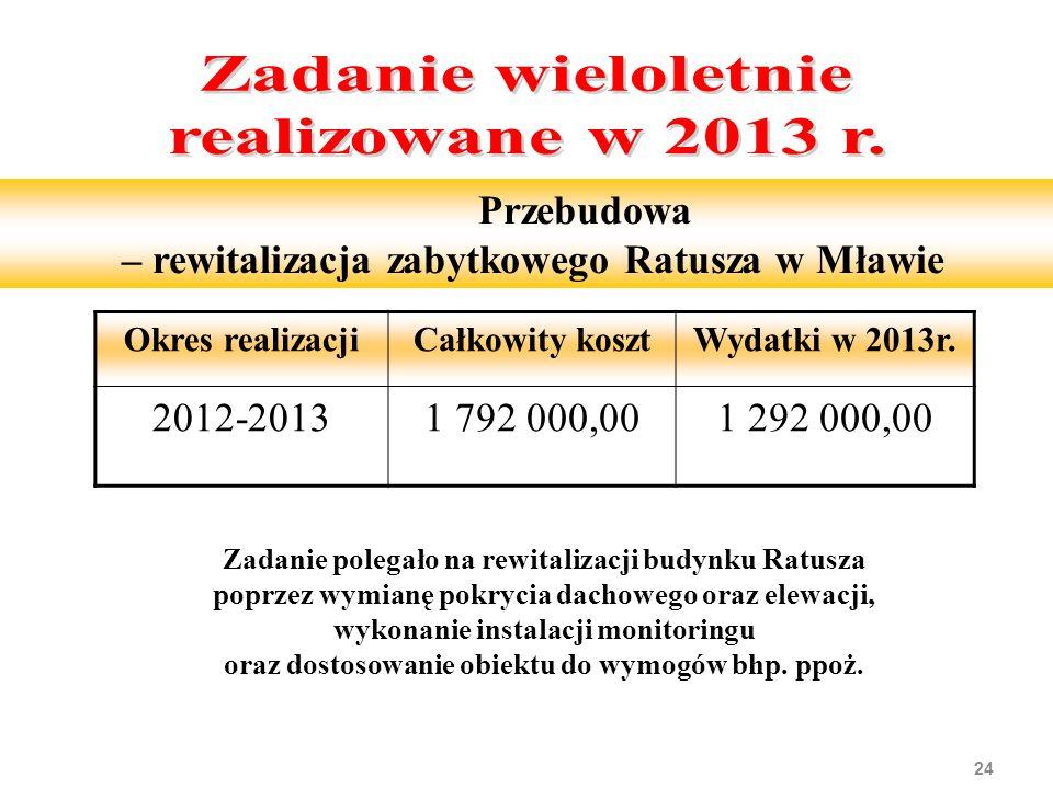 24 Przebudowa – rewitalizacja zabytkowego Ratusza w Mławie Zadanie polegało na rewitalizacji budynku Ratusza poprzez wymianę pokrycia dachowego oraz e