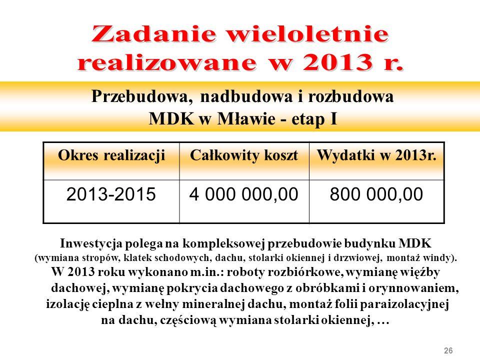 26 Przebudowa, nadbudowa i rozbudowa MDK w Mławie - etap I Inwestycja polega na kompleksowej przebudowie budynku MDK (wymiana stropów, klatek schodowy