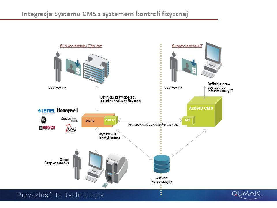 PACS Integracja Systemu CMS z systemem kontroli fizycznej ActivID CMS Bezpieczeństwo FizyczneBezpieczeństwo IT Oficer Bezpieczeństwa Wydawanie Identyf