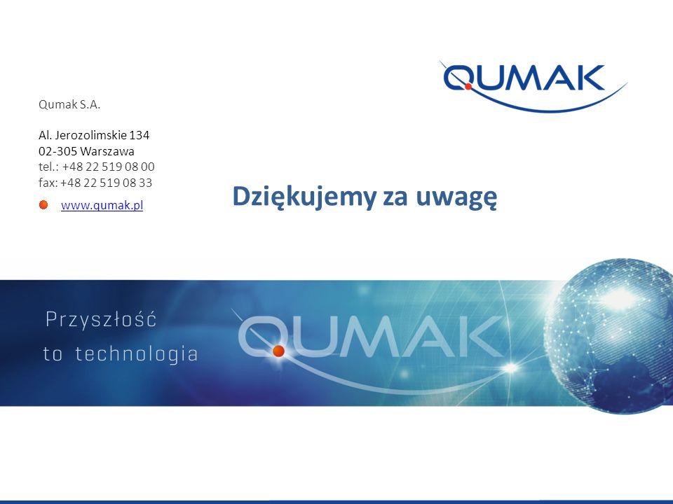 Dziękujemy za uwagę Qumak S.A. Al. Jerozolimskie 134 02-305 Warszawa tel.: +48 22 519 08 00 fax: +48 22 519 08 33 www.qumak.pl