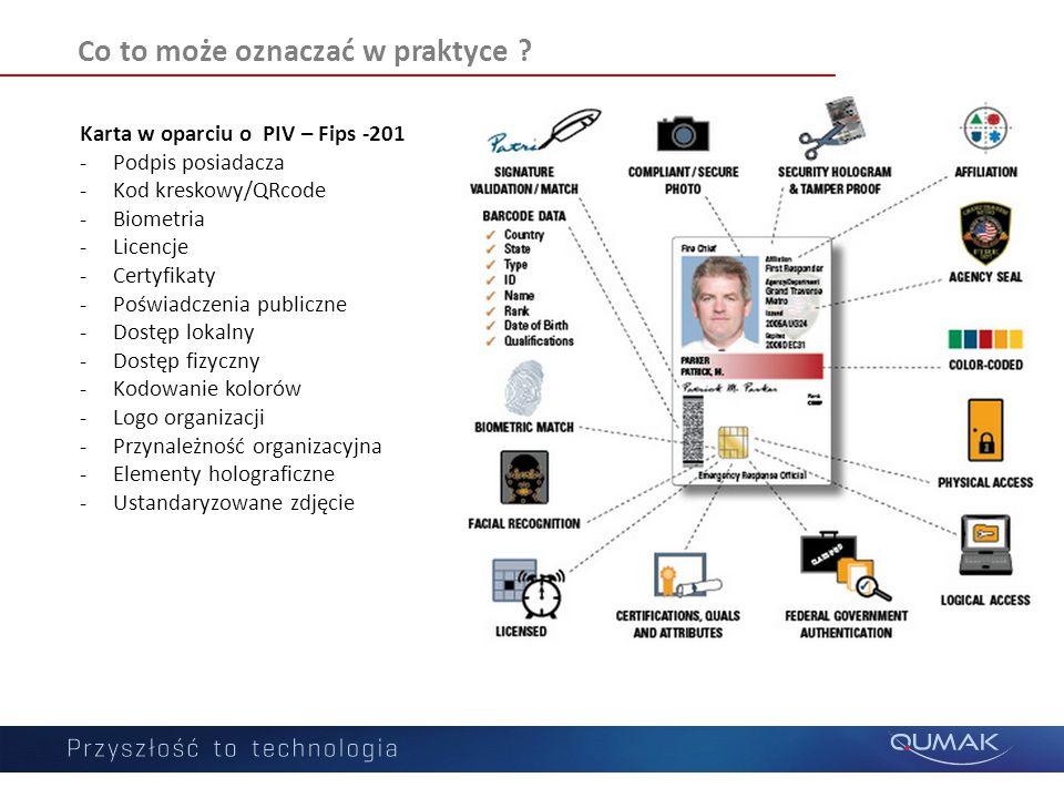 Co to może oznaczać w praktyce ? Karta w oparciu o PIV – Fips -201 -Podpis posiadacza -Kod kreskowy/QRcode -Biometria -Licencje -Certyfikaty -Poświadc