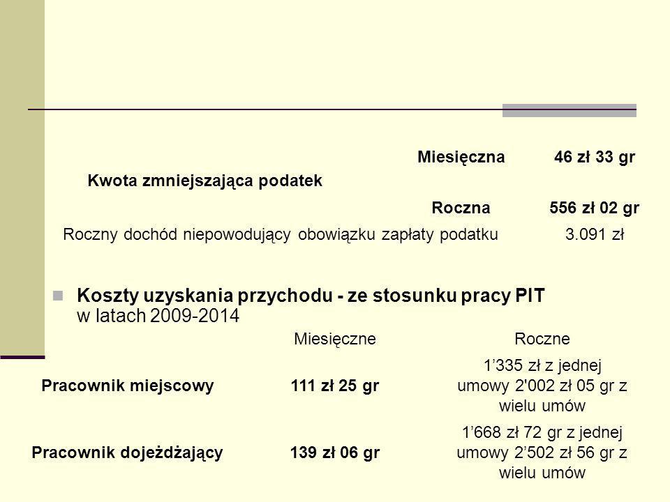 Koszty uzyskania przychodu - ze stosunku pracy PIT w latach 2009-2014 MiesięczneRoczne Pracownik miejscowy111 zł 25 gr 1'335 zł z jednej umowy 2'002 z