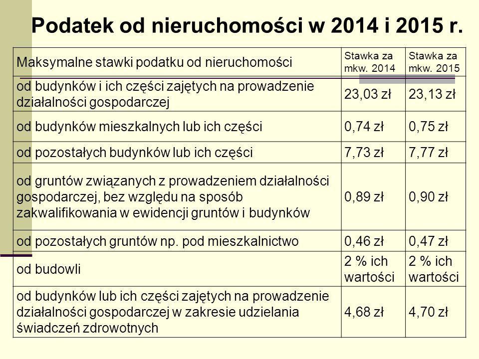 Podatek od nieruchomości w 2014 i 2015 r. Maksymalne stawki podatku od nieruchomości Stawka za mkw. 2014 Stawka za mkw. 2015 od budynków i ich części