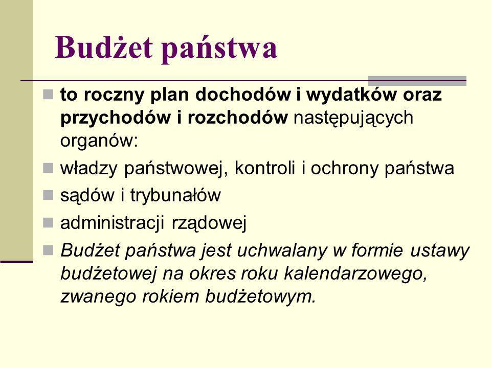 Budżet państwa to roczny plan dochodów i wydatków oraz przychodów i rozchodów następujących organów: władzy państwowej, kontroli i ochrony państwa sąd