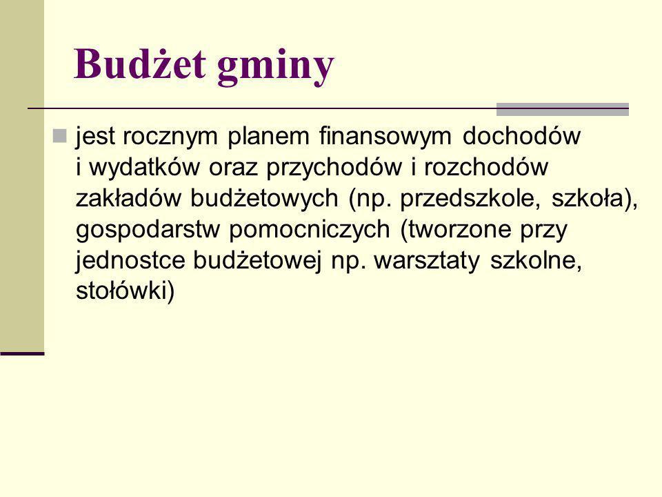 Budżet gminy jest rocznym planem finansowym dochodów i wydatków oraz przychodów i rozchodów zakładów budżetowych (np. przedszkole, szkoła), gospodarst