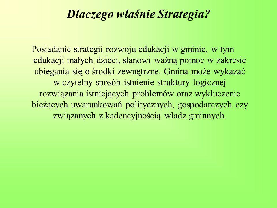 Dlaczego właśnie Strategia.