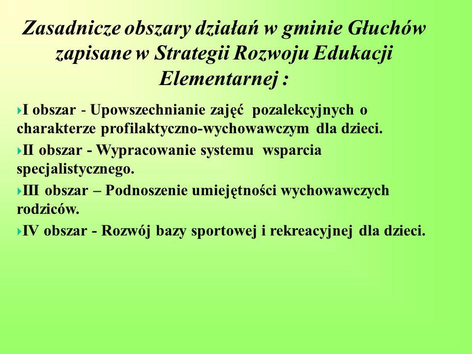 Zasadnicze obszary działań w gminie Głuchów zapisane w Strategii Rozwoju Edukacji Elementarnej :  I obszar - Upowszechnianie zajęć pozalekcyjnych o charakterze profilaktyczno-wychowawczym dla dzieci.