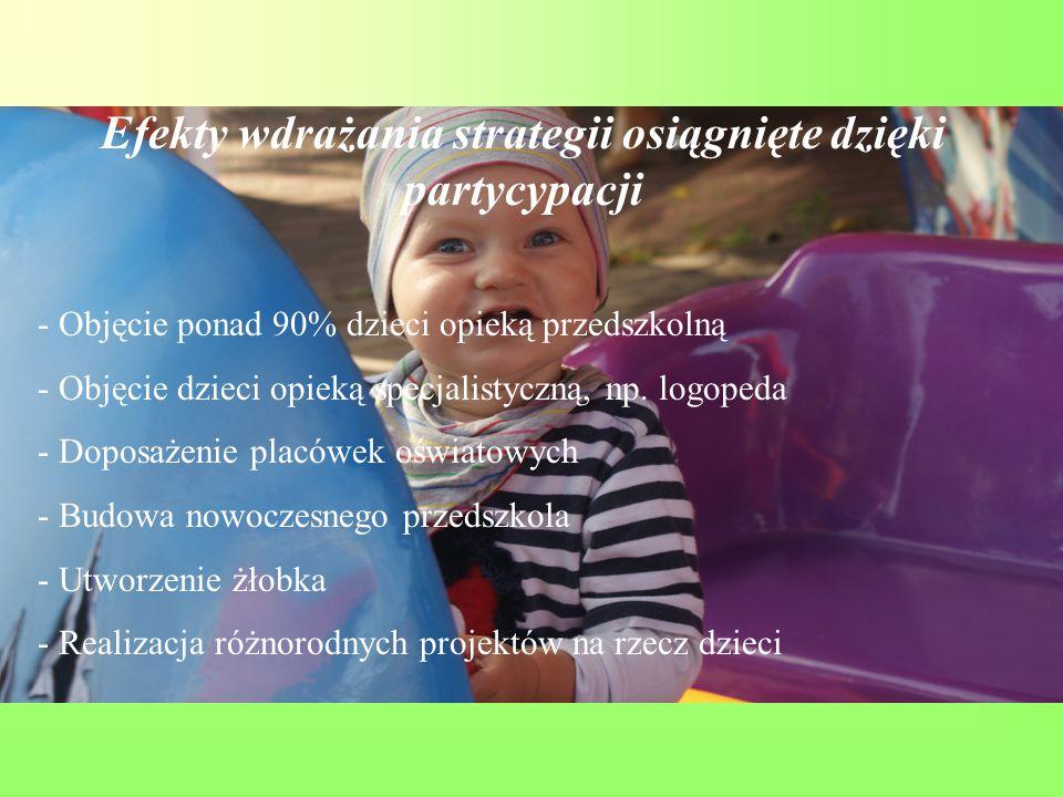 Efekty wdrażania strategii osiągnięte dzięki partycypacji - Objęcie ponad 90% dzieci opieką przedszkolną - Objęcie dzieci opieką specjalistyczną, np.