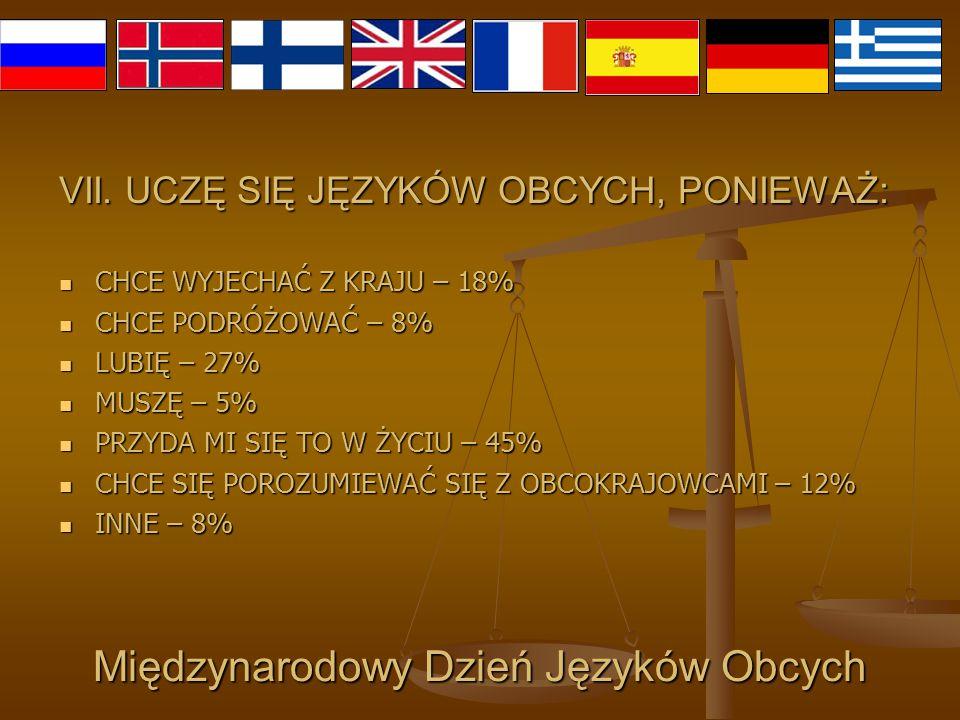 Międzynarodowy Dzień Języków Obcych VII.