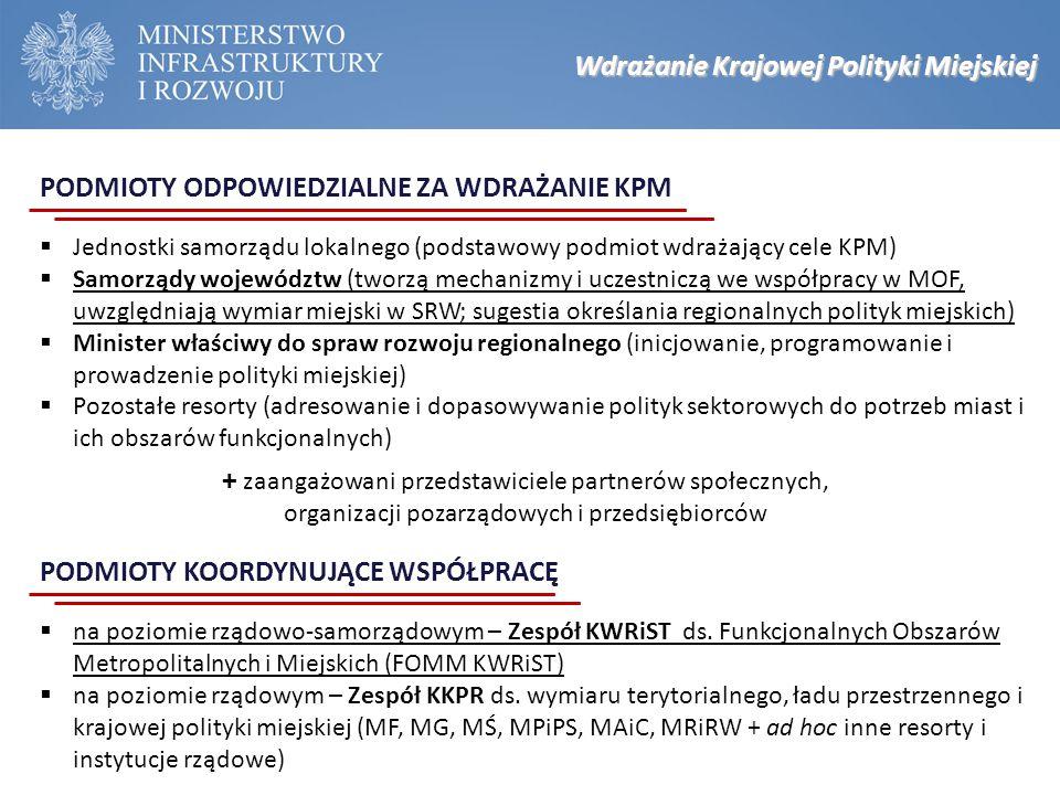 Wdrażanie Krajowej Polityki Miejskiej  Jednostki samorządu lokalnego (podstawowy podmiot wdrażający cele KPM)  Samorządy województw (tworzą mechaniz