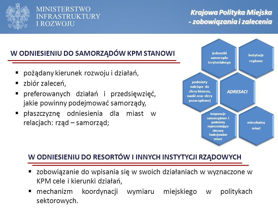 Krajowa Polityka Miejska - zobowiązania i zalecenia  pożądany kierunek rozwoju i działań,  zbiór zaleceń,  preferowanych działań i przedsięwzięć, j