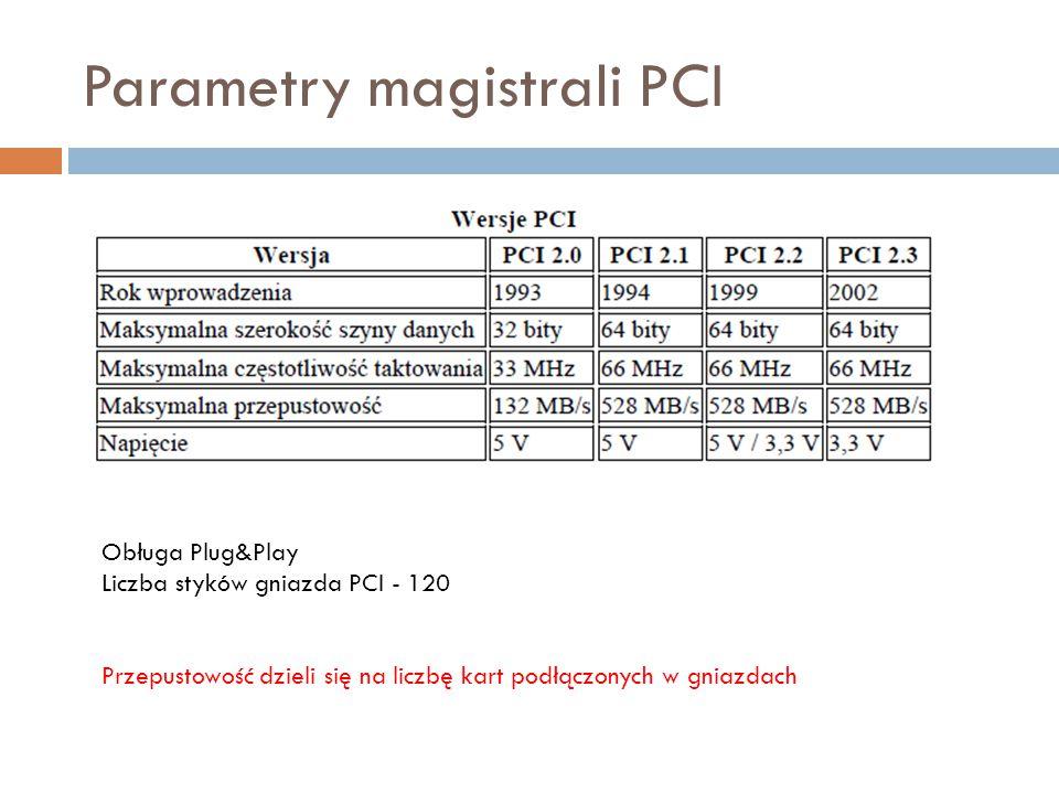 Parametry magistrali PCI Obługa Plug&Play Liczba styków gniazda PCI - 120 Przepustowość dzieli się na liczbę kart podłączonych w gniazdach