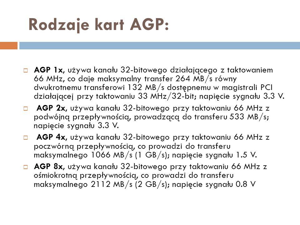 Rodzaje kart AGP:  AGP 1x, używa kanału 32-bitowego działającego z taktowaniem 66 MHz, co daje maksymalny transfer 264 MB/s równy dwukrotnemu transfe