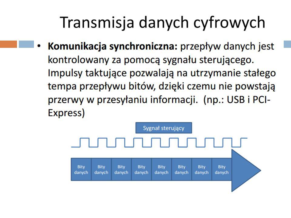  Maksymalny pobór energii, jaką karta graficzna może pobierać przez złącze PCI Expres, to 75 W (v1.0), 150 W (v2.0) lub 300 W (v3.0).