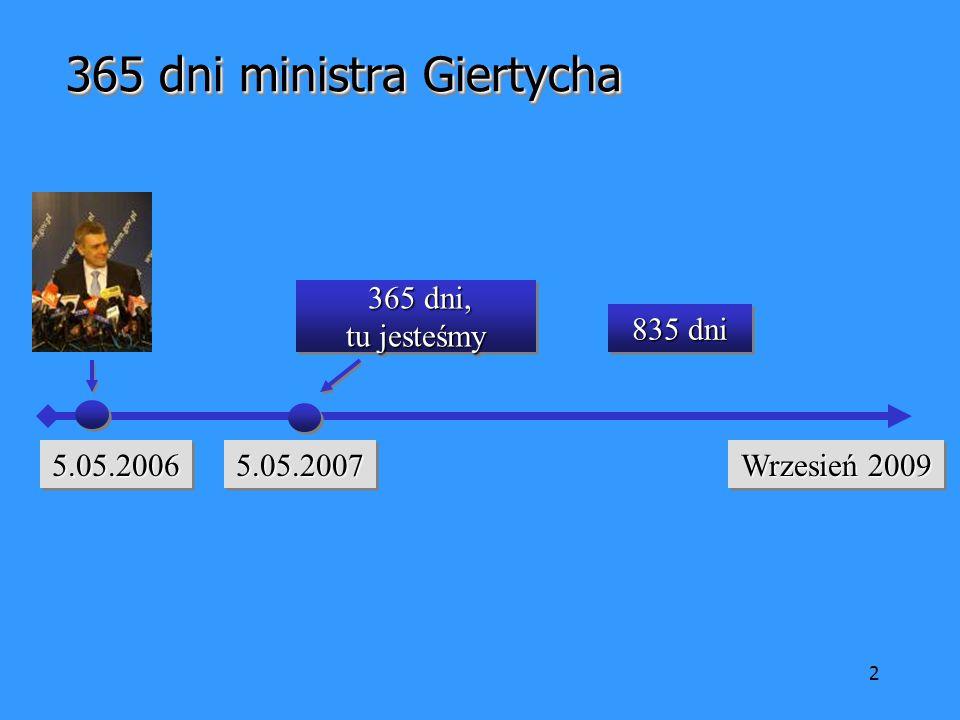 2 5.05.20065.05.2006 835 dni 5.05.20075.05.2007 Wrzesień 2009 365 dni, tu jesteśmy 365 dni, tu jesteśmy 365 dni ministra Giertycha