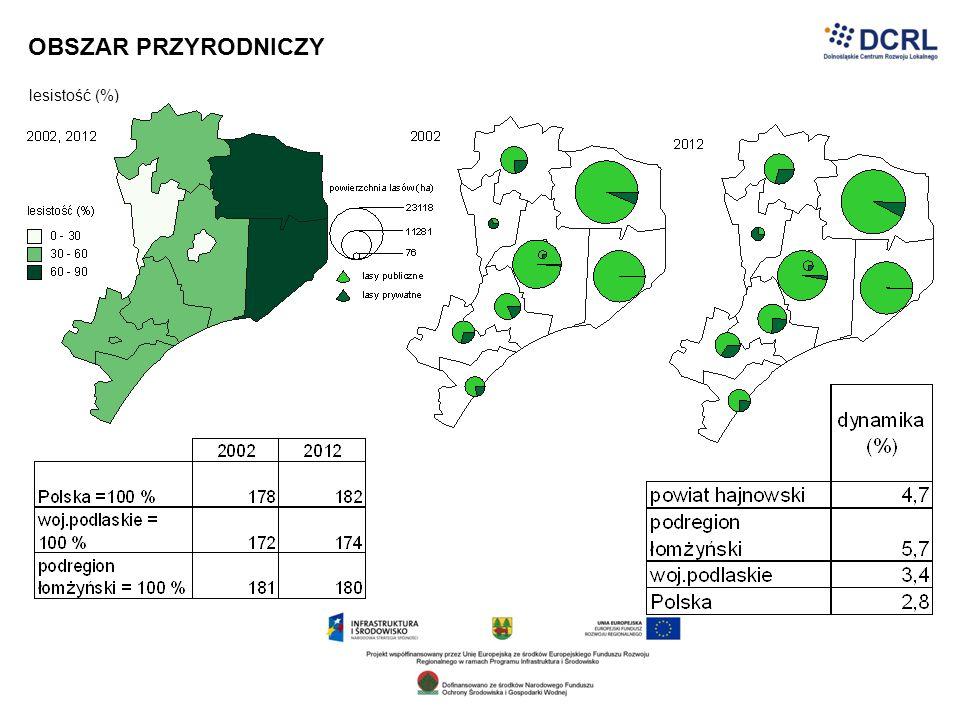 OBSZAR PRZYRODNICZY zmniejszenie powierzchni naturalnych ekosystemów leśnych (m3)