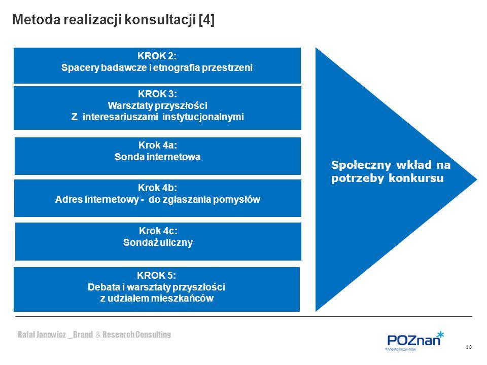 Rafał Janowicz _ Brand & Research Consulting 10 KROK 5: Debata i warsztaty przyszłości z udziałem mieszkańców Społeczny wkład na potrzeby konkursu KRO