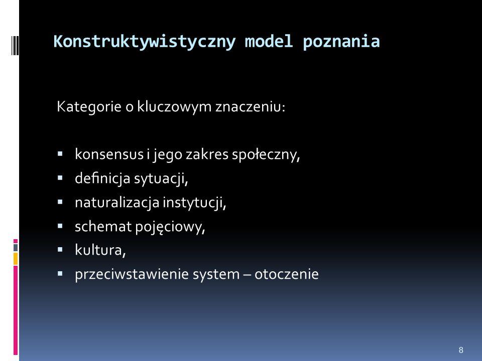 Konstruktywistyczny model poznania Kategorie o kluczowym znaczeniu:  konsensus i jego zakres społeczny,  definicja sytuacji,  naturalizacja instytuc