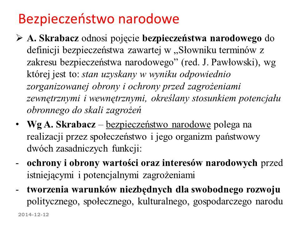 """Bezpieczeństwo narodowe  A. Skrabacz odnosi pojęcie bezpieczeństwa narodowego do definicji bezpieczeństwa zawartej w """"Słowniku terminów z zakresu bez"""