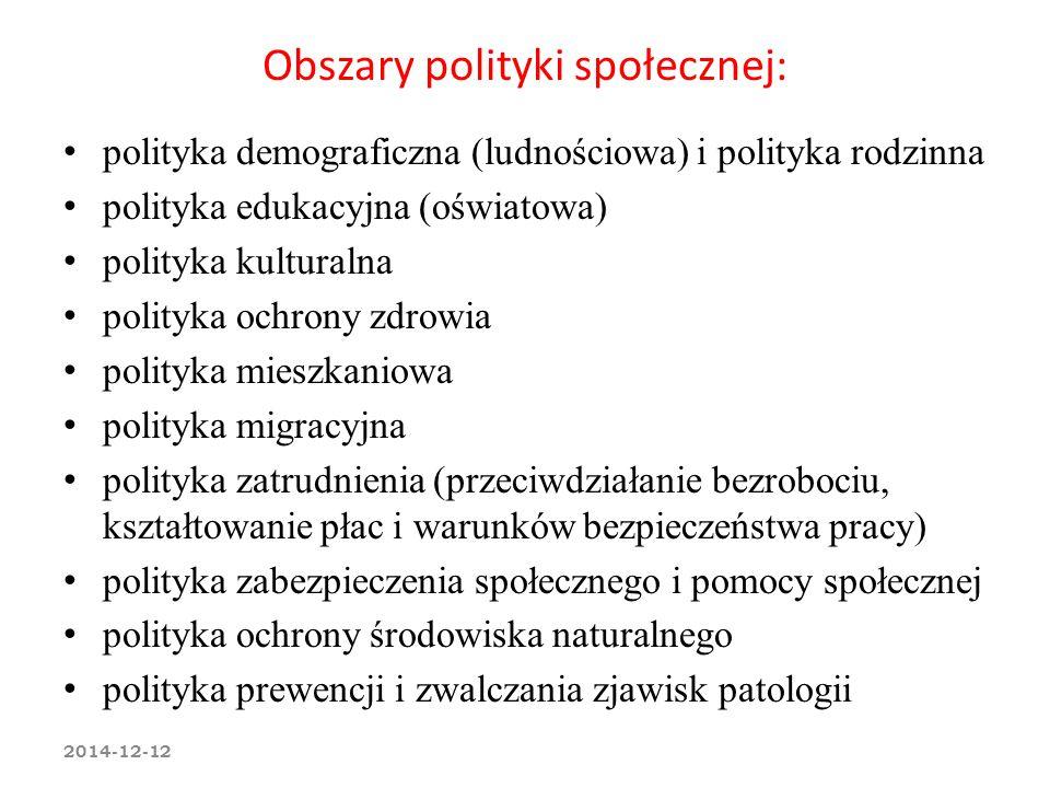 Obszary polityki społecznej: polityka demograficzna (ludnościowa) i polityka rodzinna polityka edukacyjna (oświatowa) polityka kulturalna polityka och