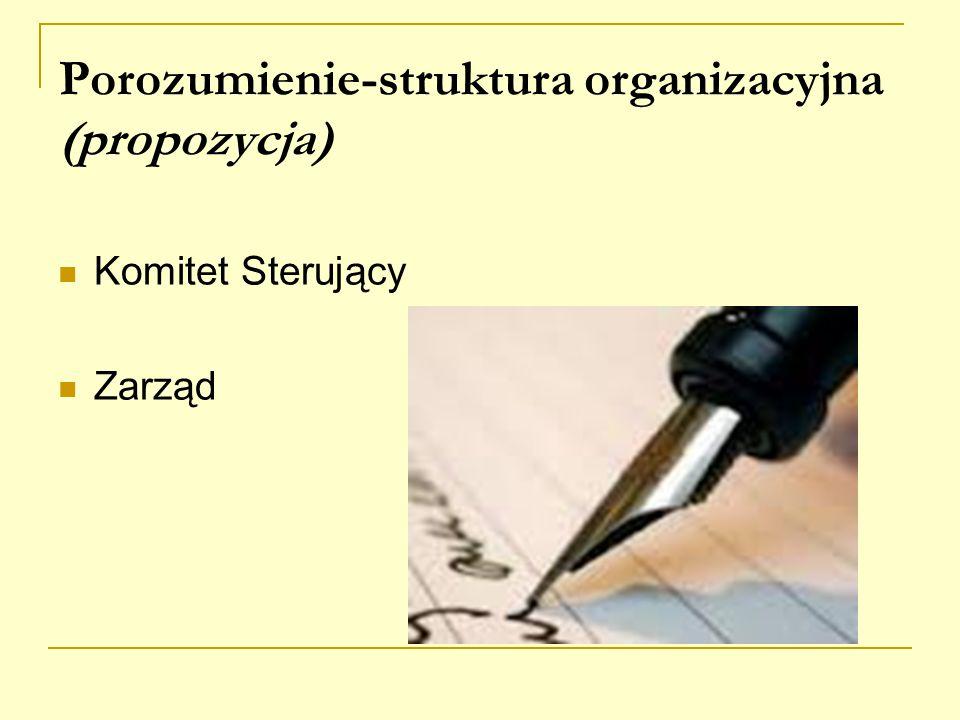Porozumienie-struktura organizacyjna (propozycja) Komitet Sterujący Zarząd