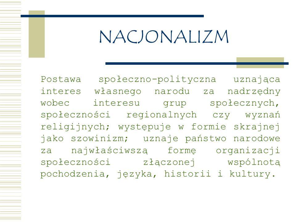 NACJONALIZM Postawa społeczno-polityczna uznająca interes własnego narodu za nadrzędny wobec interesu grup społecznych, społeczności regionalnych czy wyznań religijnych; występuje w formie skrajnej jako szowinizm; uznaje państwo narodowe za najwłaściwszą formę organizacji społeczności złączonej wspólnotą pochodzenia, języka, historii i kultury.