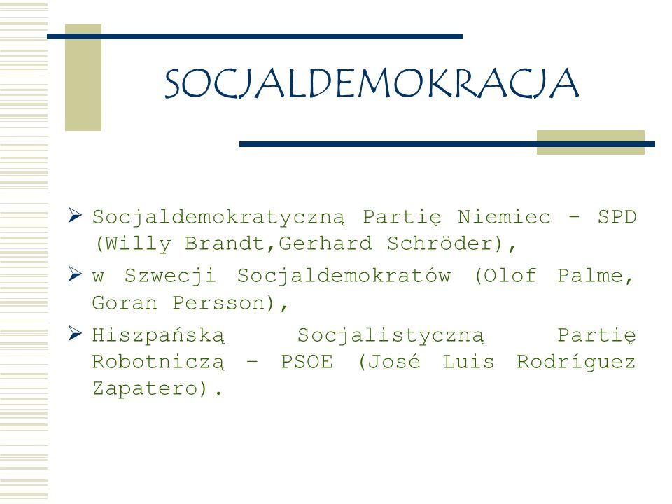 SOCJALDEMOKRACJA  Socjaldemokratyczną Partię Niemiec - SPD (Willy Brandt,Gerhard Schröder),  w Szwecji Socjaldemokratów (Olof Palme, Goran Persson),  Hiszpańską Socjalistyczną Partię Robotniczą – PSOE (José Luis Rodríguez Zapatero).