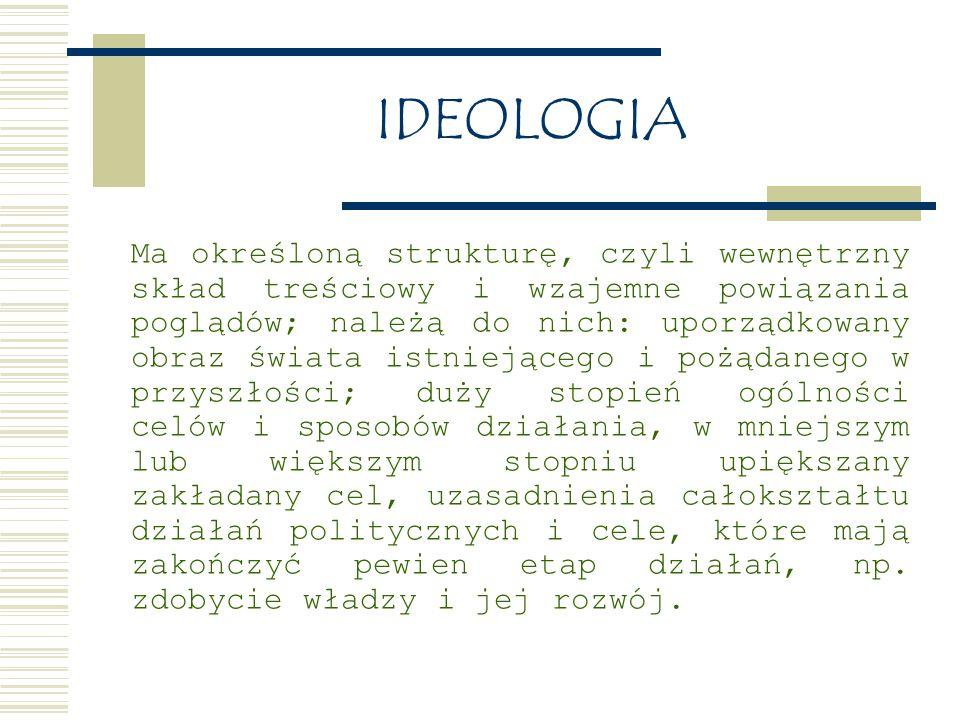 IDEOLOGIA W ideologii występują ogólne sądy wartościujące, które określają wartości przyjmowane w ramach danej ideologii za punkt wyjścia oceny zjawisk społecznych.
