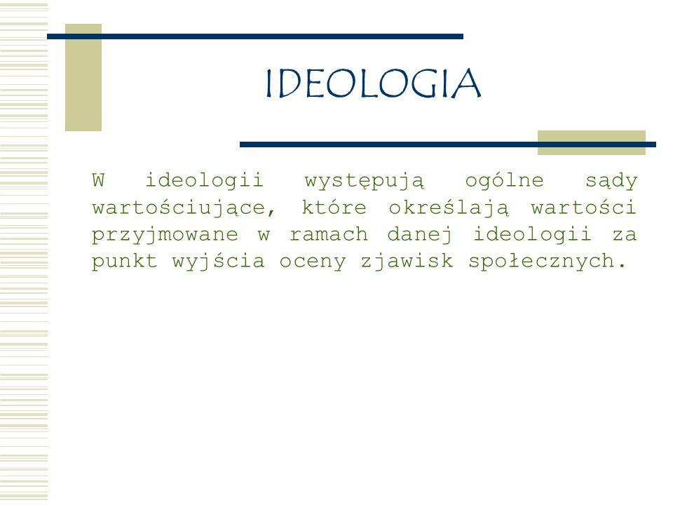 DOKTRYNA POLITYCZNA Wynikający z ideologii uporządkowany zbiór poglądów na życie polityczne danego społeczeństwa na czele z zagadnieniami władzy i ustroju państwa; zawiera wskazania teoretyczne i praktyczne, jak zrealizować te poglądy w określonym czasie i przestrzeni; stanowi konkretyzację systemu ideologicznego.