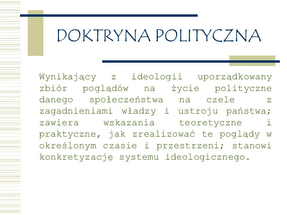 DOKTRYNA POLITYCZNA Ze względu na stosunek danej doktryny do rzeczywistości społecznej doktryny dzieli się na:  rewolucyjne,  konserwatywne(zachowawcze),  reformistyczne,  reakcyjne.
