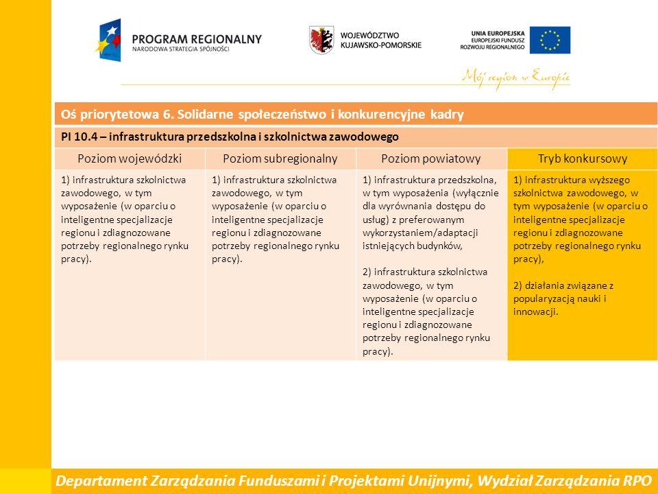 Departament Zarządzania Funduszami i Projektami Unijnymi, Wydział Zarządzania RPO Oś priorytetowa 6. Solidarne społeczeństwo i konkurencyjne kadry PI