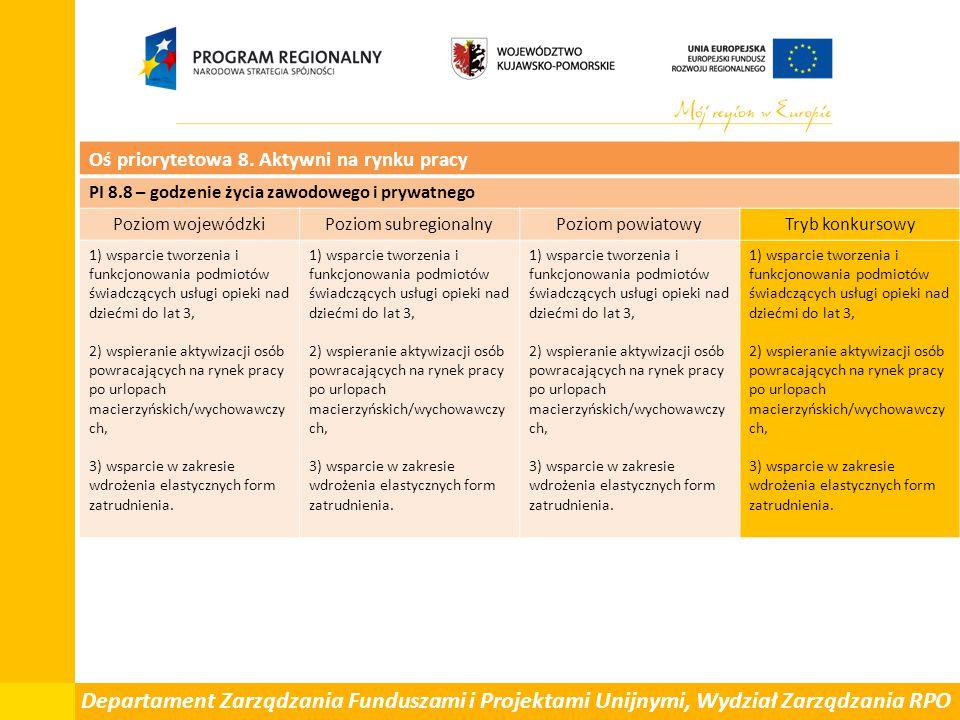 Departament Zarządzania Funduszami i Projektami Unijnymi, Wydział Zarządzania RPO Oś priorytetowa 8. Aktywni na rynku pracy PI 8.8 – godzenie życia za