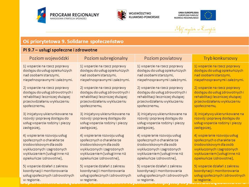Departament Zarządzania Funduszami i Projektami Unijnymi, Wydział Zarządzania RPO Oś priorytetowa 9. Solidarne społeczeństwo PI 9.7 – usługi społeczne