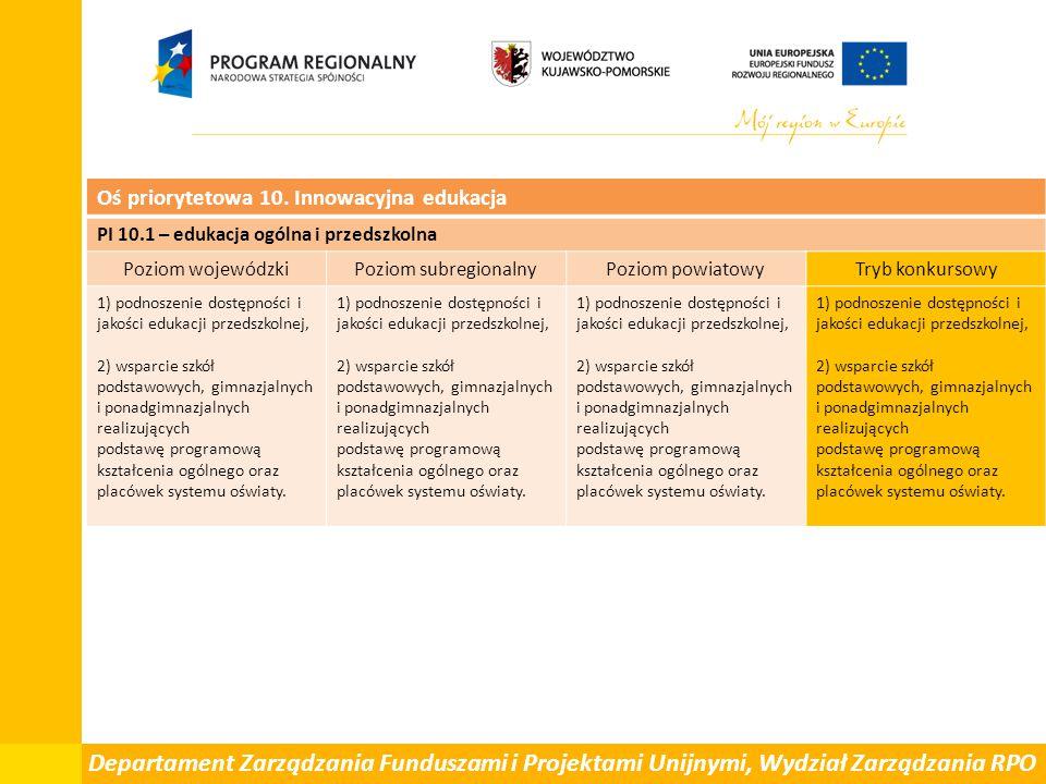Departament Zarządzania Funduszami i Projektami Unijnymi, Wydział Zarządzania RPO Oś priorytetowa 10. Innowacyjna edukacja PI 10.1 – edukacja ogólna i